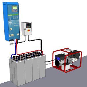 Hypridijärjestelmä ATG-E30B-A-H7