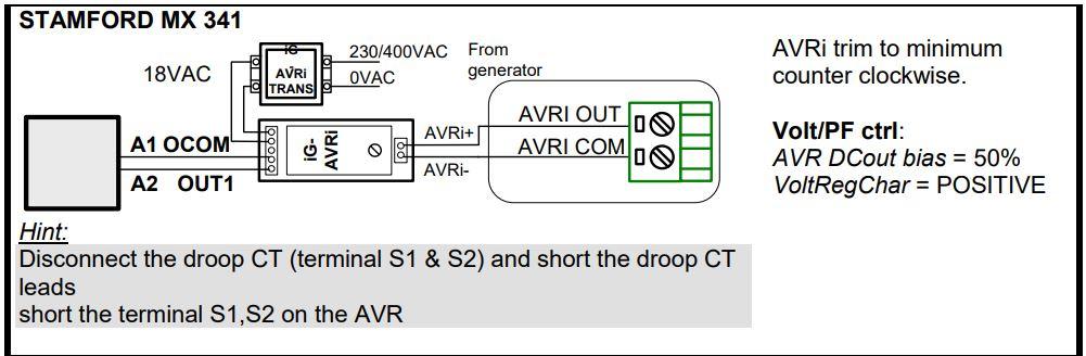 AVRi-MX341