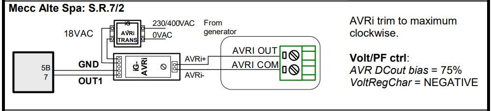 AVRi-SR7