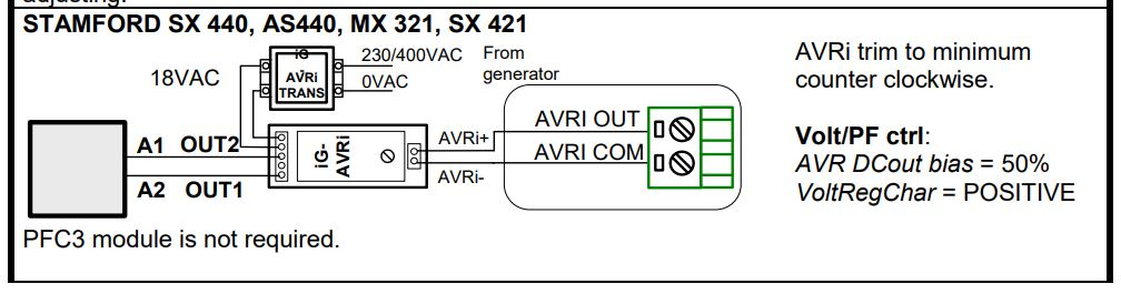 AVRi-SX4440-MX321