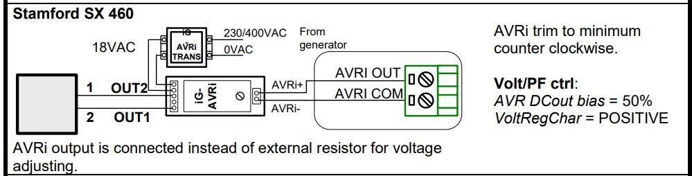 AVRi-SX460