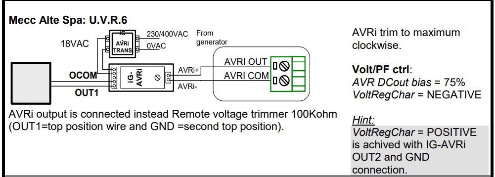 AVRi-UVR6
