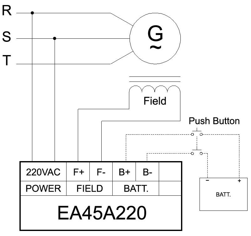 EA45A220 Example